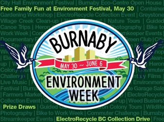 Environment Week image