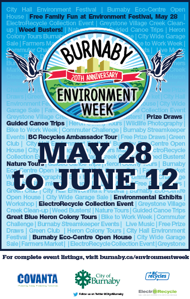 City of Burnaby Environment Week 2016